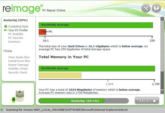 Reimage PC Repair Serial Key